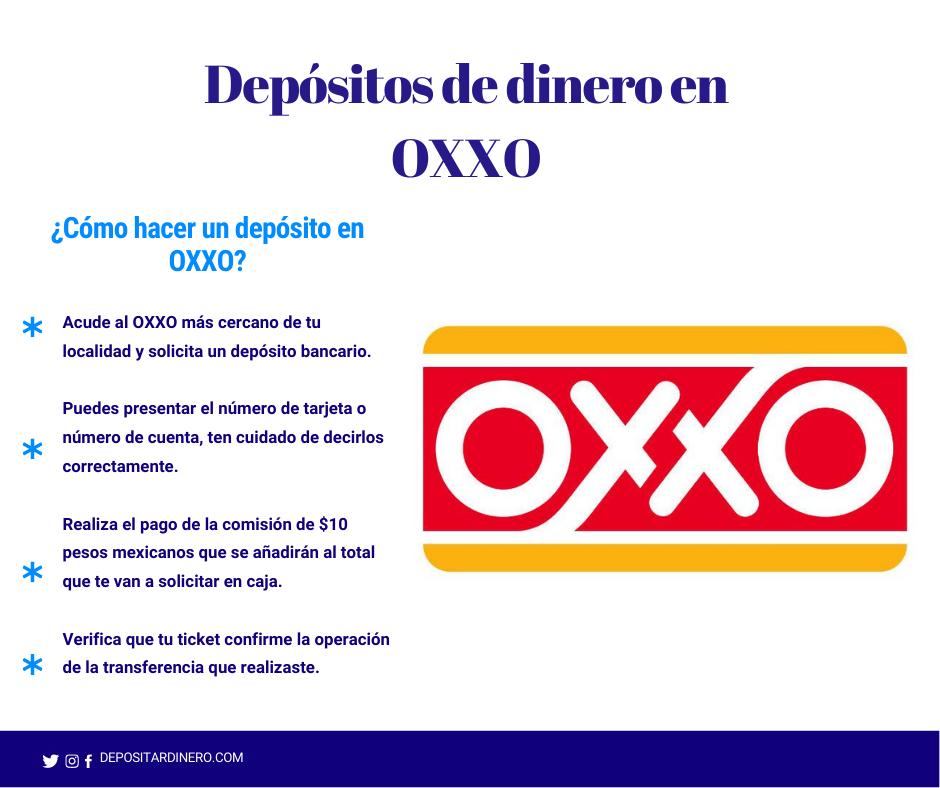 depósitos de dinero en OXXO